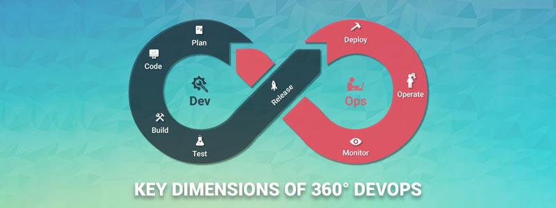 The Key Dimensions of 360°DevOps